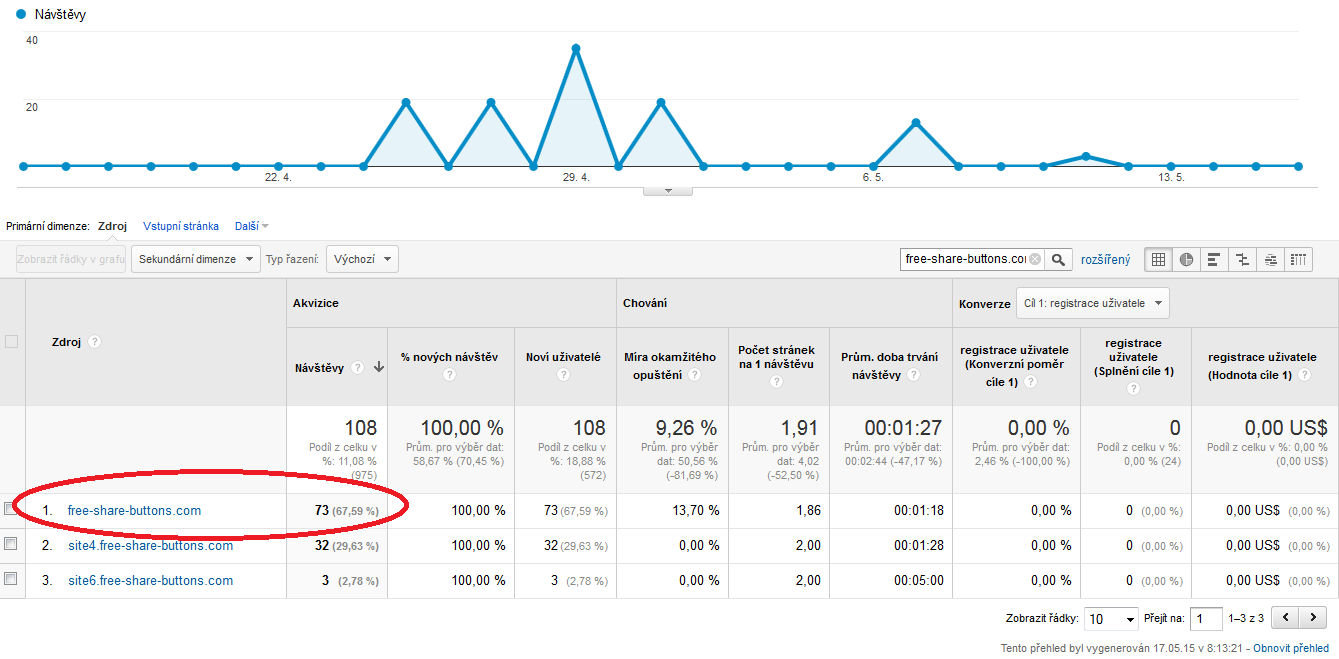 Google Analytics - referrer spam příklad
