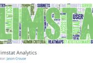 WordPress plugin Slimstat Analytics