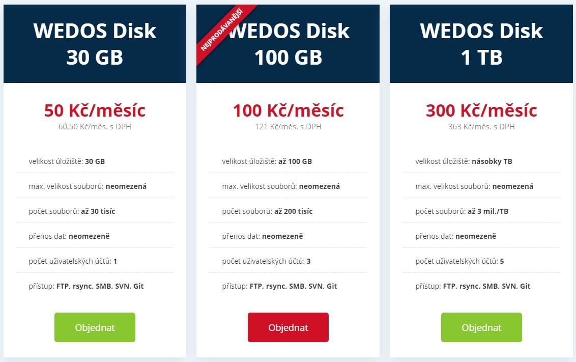 Wedos objednavka wedos disk